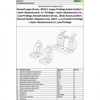 """Автомобильные чехлы Петров """"Орегон"""" Renault Logan II/Sandero II/Sandero Stepway II/Stepway I черный-серый; экокожа E002/14/15BG"""